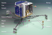 Philae spacecraft