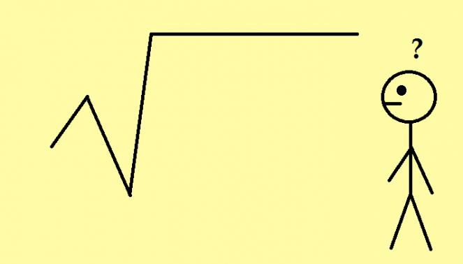 Kvadratni koren T_2601365_kako_je_nastala_oznaka_za_matematicki_koren_admin_cool_v