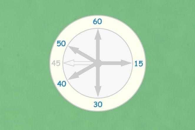 Zašto se u tenisu poeni računaju 15, 30 i 40?