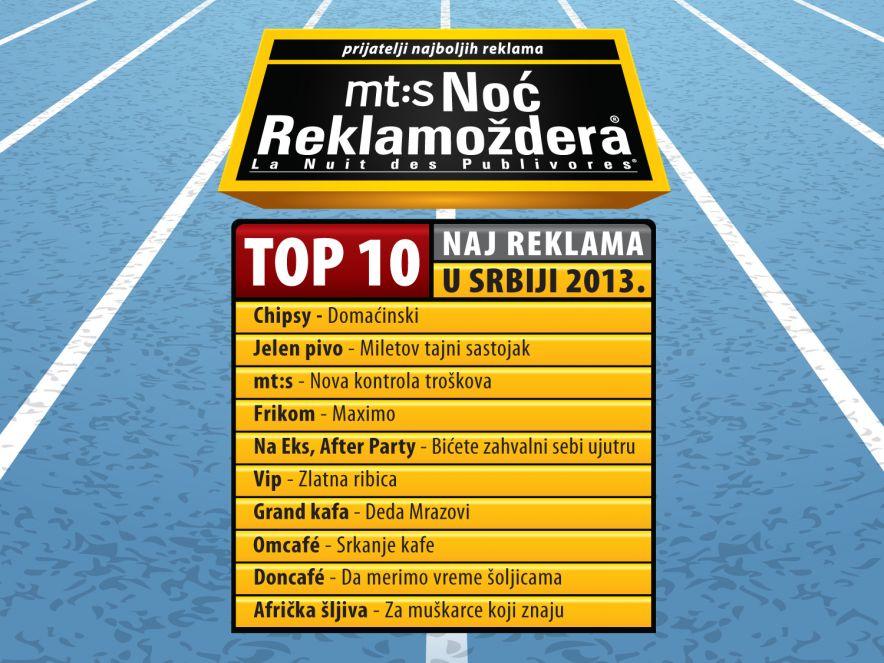 mt:s Noć Relamoždera - proglašeno top 10 domaćih reklama