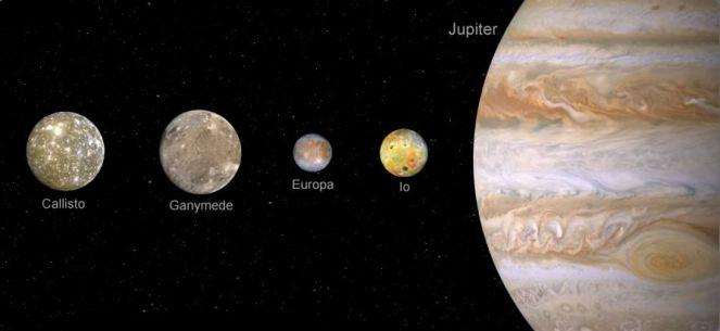 Koja planeta u Sunčevom sistemu se najbrže okreće oko svoje ose?